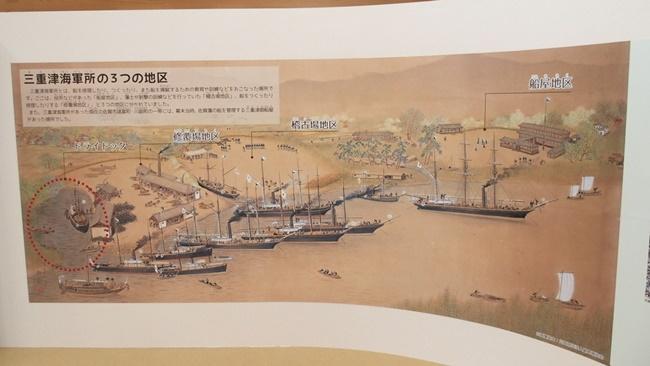 三重津海軍所の絵