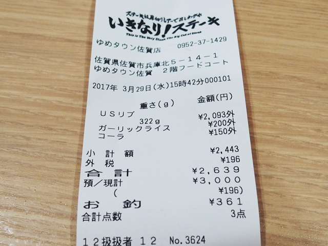 いきなりステーキ25