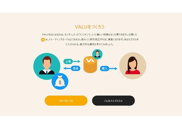 VALU登録9